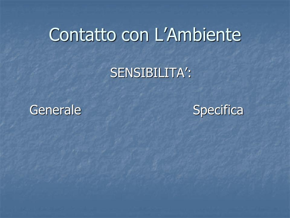Contatto con LAmbiente SENSIBILITA: SENSIBILITA: Generale Specifica Generale Specifica