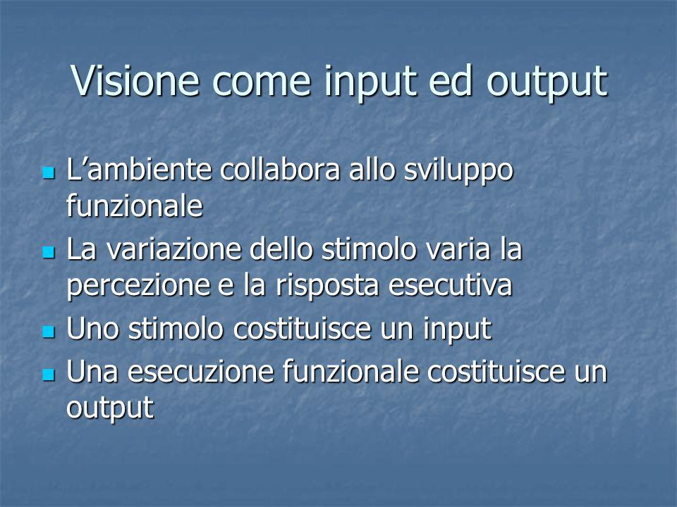 Visione come input ed output Lambiente collabora allo sviluppo funzionale Lambiente collabora allo sviluppo funzionale La variazione dello stimolo var