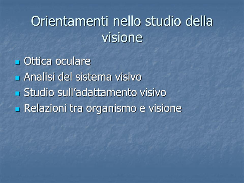 Orientamenti nello studio della visione Ottica oculare Ottica oculare Analisi del sistema visivo Analisi del sistema visivo Studio sulladattamento vis