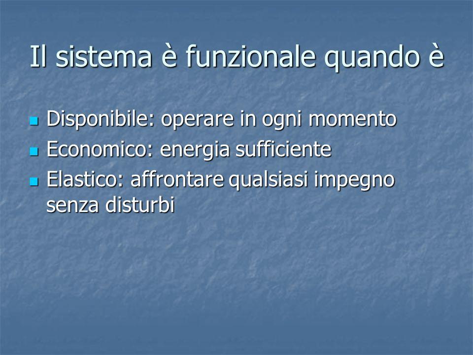 Il sistema è funzionale quando è Disponibile: operare in ogni momento Disponibile: operare in ogni momento Economico: energia sufficiente Economico: e