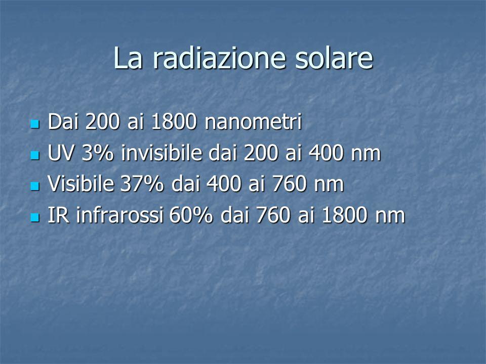 La radiazione solare Dai 200 ai 1800 nanometri Dai 200 ai 1800 nanometri UV 3% invisibile dai 200 ai 400 nm UV 3% invisibile dai 200 ai 400 nm Visibil