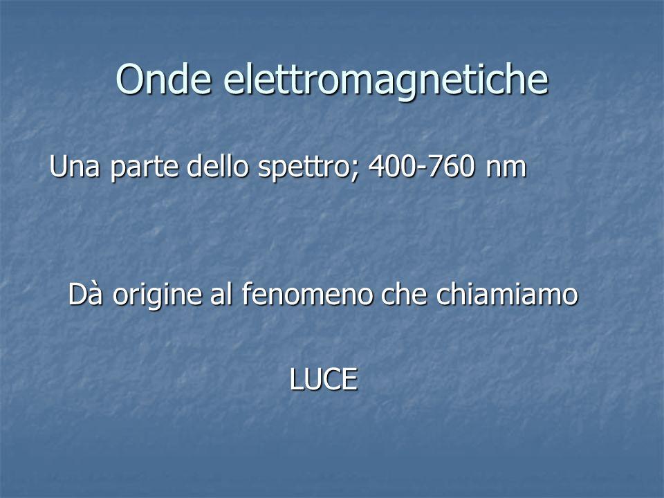 Onde elettromagnetiche Una parte dello spettro; 400-760 nm Una parte dello spettro; 400-760 nm Dà origine al fenomeno che chiamiamo Dà origine al feno