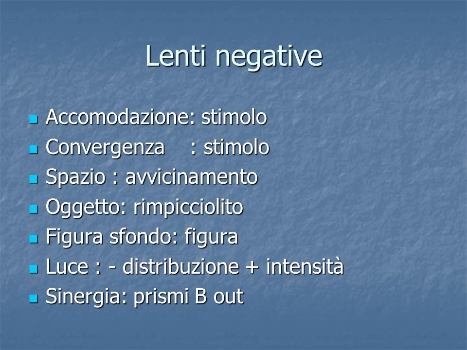 Lenti negative Accomodazione: stimolo Accomodazione: stimolo Convergenza : stimolo Convergenza : stimolo Spazio : avvicinamento Spazio : avvicinamento