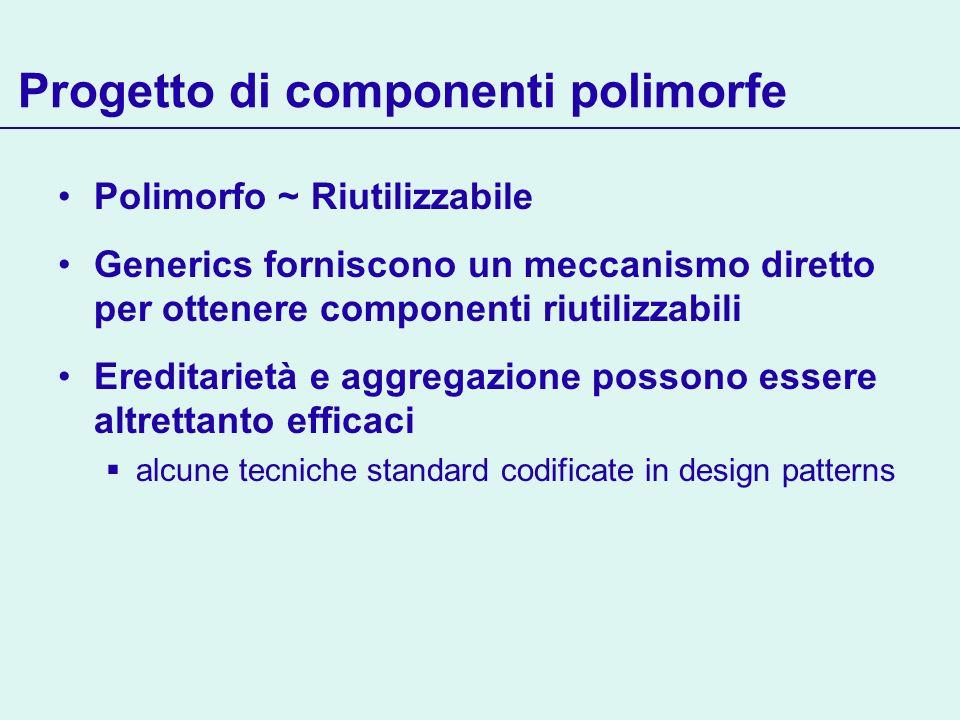 Progetto di componenti polimorfe Polimorfo ~ Riutilizzabile Generics forniscono un meccanismo diretto per ottenere componenti riutilizzabili Ereditarietà e aggregazione possono essere altrettanto efficaci alcune tecniche standard codificate in design patterns