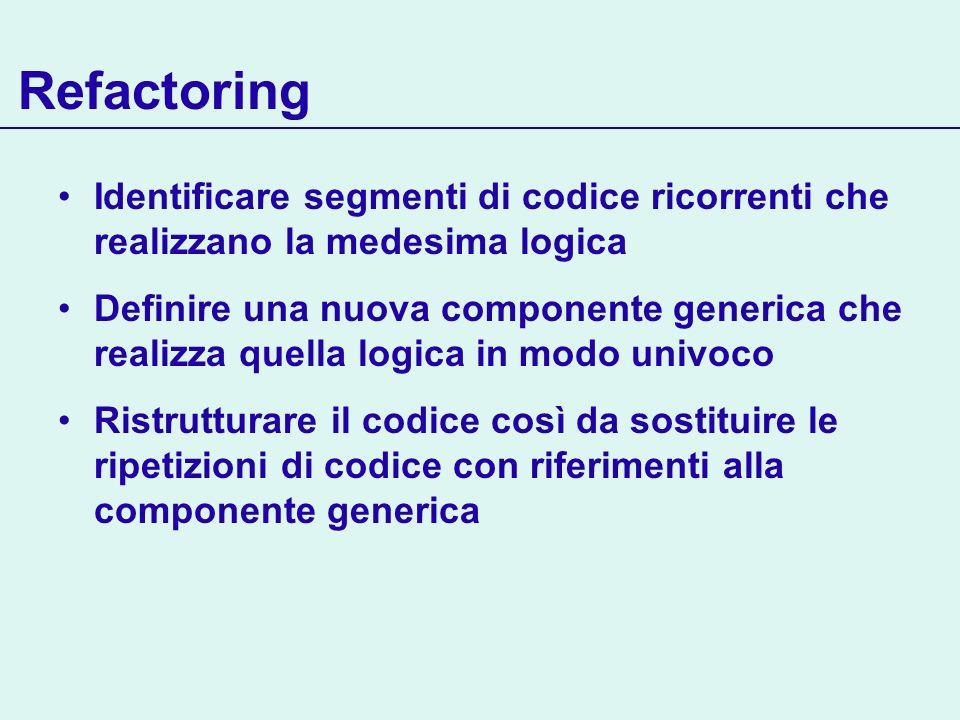 Refactoring Identificare segmenti di codice ricorrenti che realizzano la medesima logica Definire una nuova componente generica che realizza quella logica in modo univoco Ristrutturare il codice così da sostituire le ripetizioni di codice con riferimenti alla componente generica