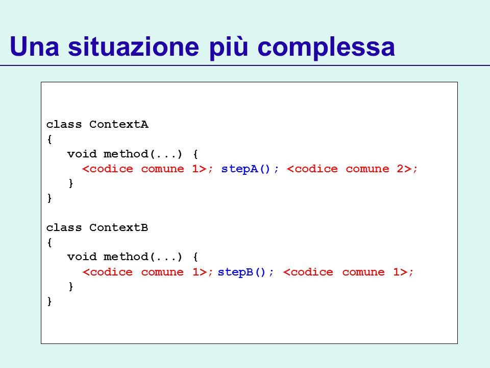 Una situazione più complessa class ContextA { void method(...) { ; stepA(); ; } class ContextB { void method(...) { ; stepB(); ; }