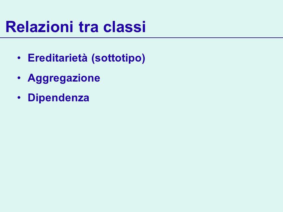 Relazioni tra classi Ereditarietà (sottotipo) Aggregazione Dipendenza