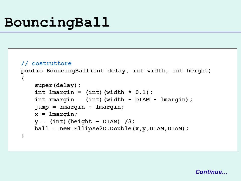 BouncingBall // costruttore public BouncingBall(int delay, int width, int height) { super(delay); int lmargin = (int)(width * 0.1); int rmargin = (int)(width - DIAM - lmargin); jump = rmargin - lmargin; x = lmargin; y = (int)(height - DIAM) /3; ball = new Ellipse2D.Double(x,y,DIAM,DIAM); } Continua…
