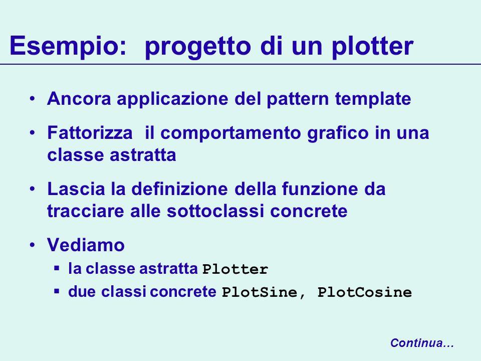 Esempio: progetto di un plotter Ancora applicazione del pattern template Fattorizza il comportamento grafico in una classe astratta Lascia la definizione della funzione da tracciare alle sottoclassi concrete Vediamo la classe astratta Plotter due classi concrete PlotSine, PlotCosine Continua…