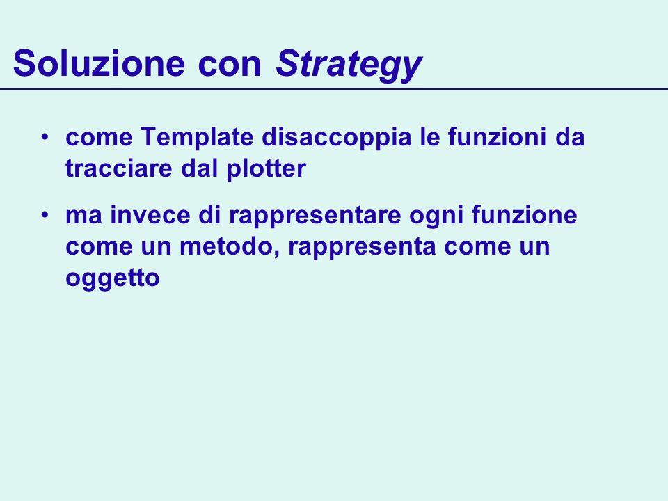 Soluzione con Strategy come Template disaccoppia le funzioni da tracciare dal plotter ma invece di rappresentare ogni funzione come un metodo, rappresenta come un oggetto