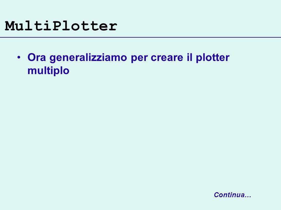 MultiPlotter Continua… Ora generalizziamo per creare il plotter multiplo