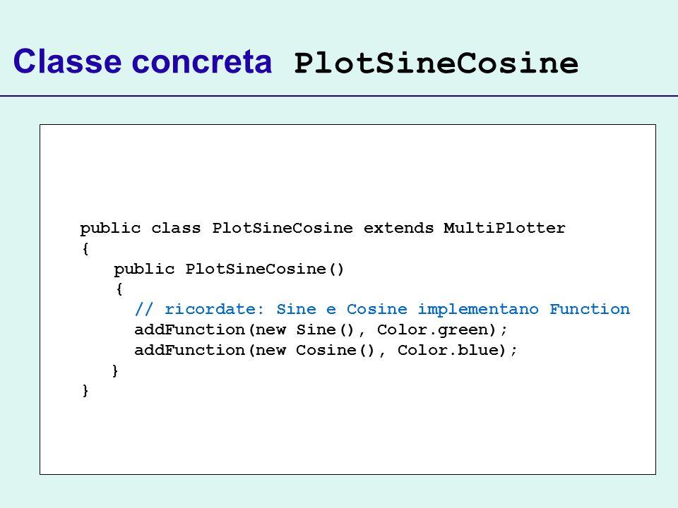 Classe concreta PlotSineCosine public class PlotSineCosine extends MultiPlotter { public PlotSineCosine() { // ricordate: Sine e Cosine implementano Function addFunction(new Sine(), Color.green); addFunction(new Cosine(), Color.blue); }