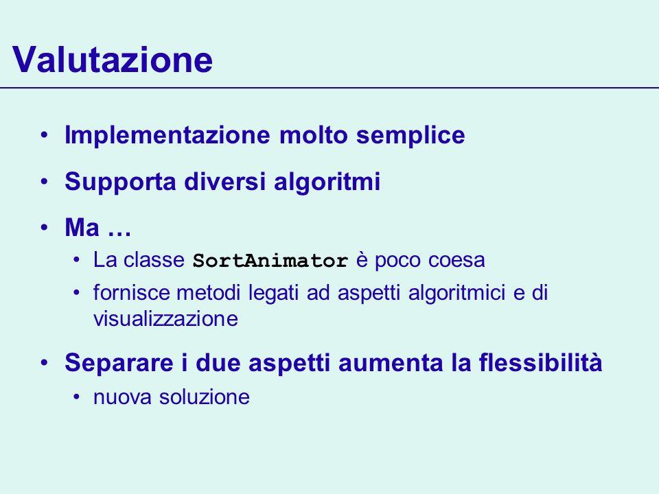 Valutazione Implementazione molto semplice Supporta diversi algoritmi Ma … La classe SortAnimator è poco coesa fornisce metodi legati ad aspetti algoritmici e di visualizzazione Separare i due aspetti aumenta la flessibilità nuova soluzione