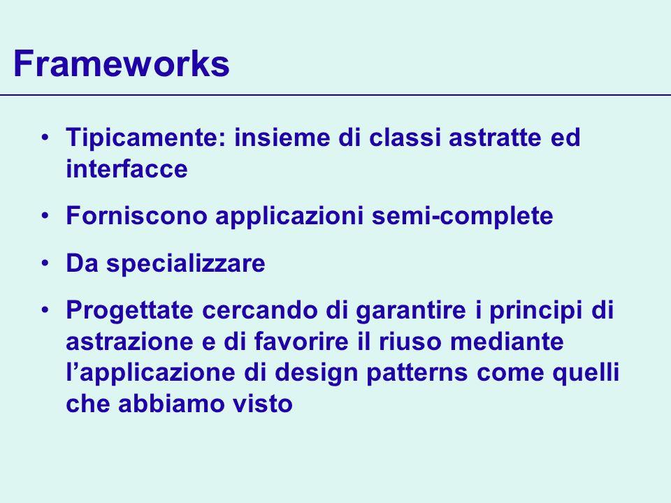 Frameworks Tipicamente: insieme di classi astratte ed interfacce Forniscono applicazioni semi-complete Da specializzare Progettate cercando di garantire i principi di astrazione e di favorire il riuso mediante lapplicazione di design patterns come quelli che abbiamo visto
