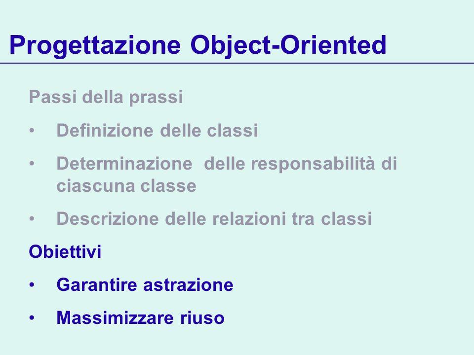 Progettazione Object-Oriented Passi della prassi Definizione delle classi Determinazione delle responsabilità di ciascuna classe Descrizione delle relazioni tra classi Obiettivi Garantire astrazione Massimizzare riuso