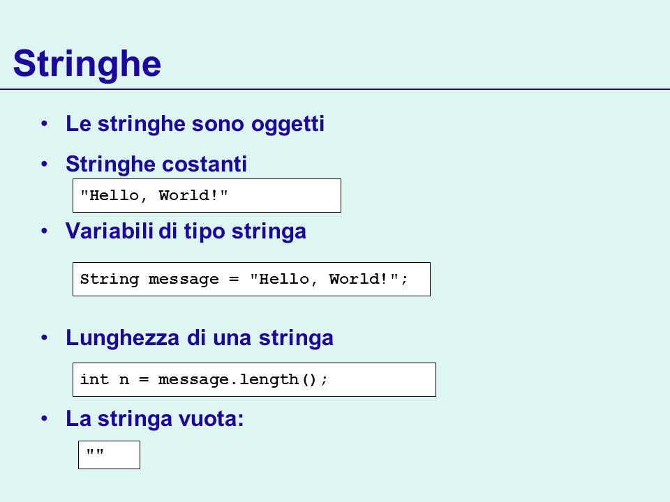 Stringhe Le stringhe sono oggetti Stringhe costanti Variabili di tipo stringa Lunghezza di una stringa La stringa vuota: