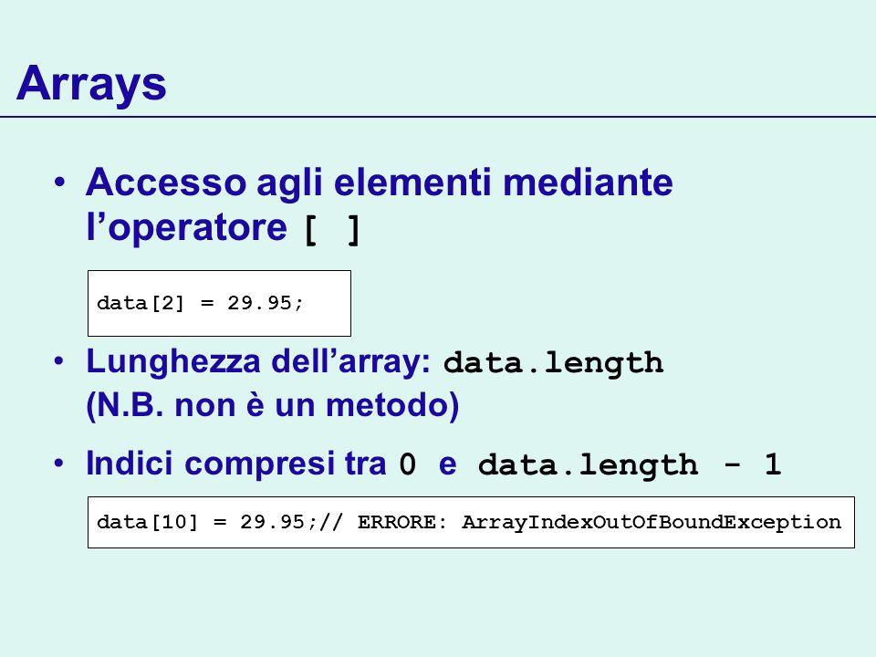 Arrays Accesso agli elementi mediante loperatore [ ] Lunghezza dellarray: data.length (N.B. non è un metodo) Indici compresi tra 0 e data.length - 1 d