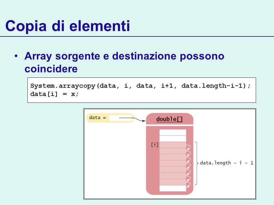Copia di elementi Array sorgente e destinazione possono coincidere System.arraycopy(data, i, data, i+1, data.length-i-1); data[i] = x;