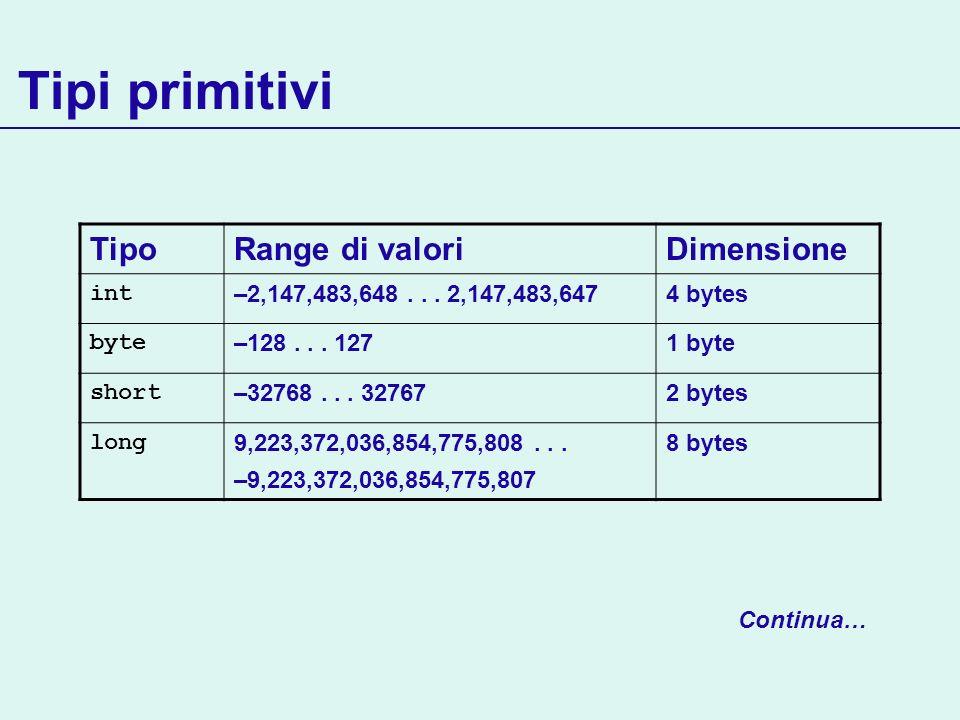 Tipi primitivi TipoRange di valoriDimensione int –2,147,483,648... 2,147,483,6474 bytes byte –128... 1271 byte short –32768... 327672 bytes long 9,223
