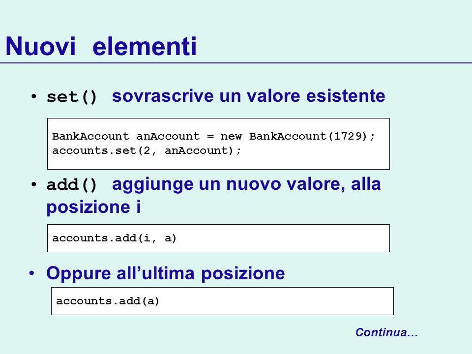 Nuovi elementi set() sovrascrive un valore esistente add() aggiunge un nuovo valore, alla posizione i Oppure allultima posizione Continua… BankAccount