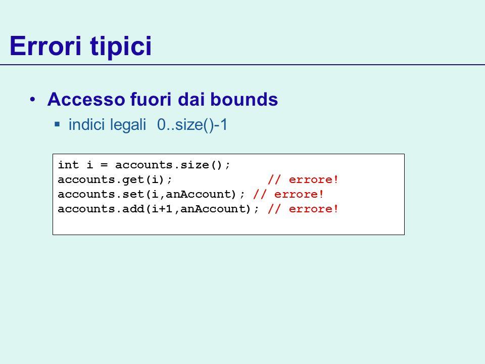 Errori tipici Accesso fuori dai bounds indici legali 0..size()-1 int i = accounts.size(); accounts.get(i); // errore! accounts.set(i,anAccount); // er