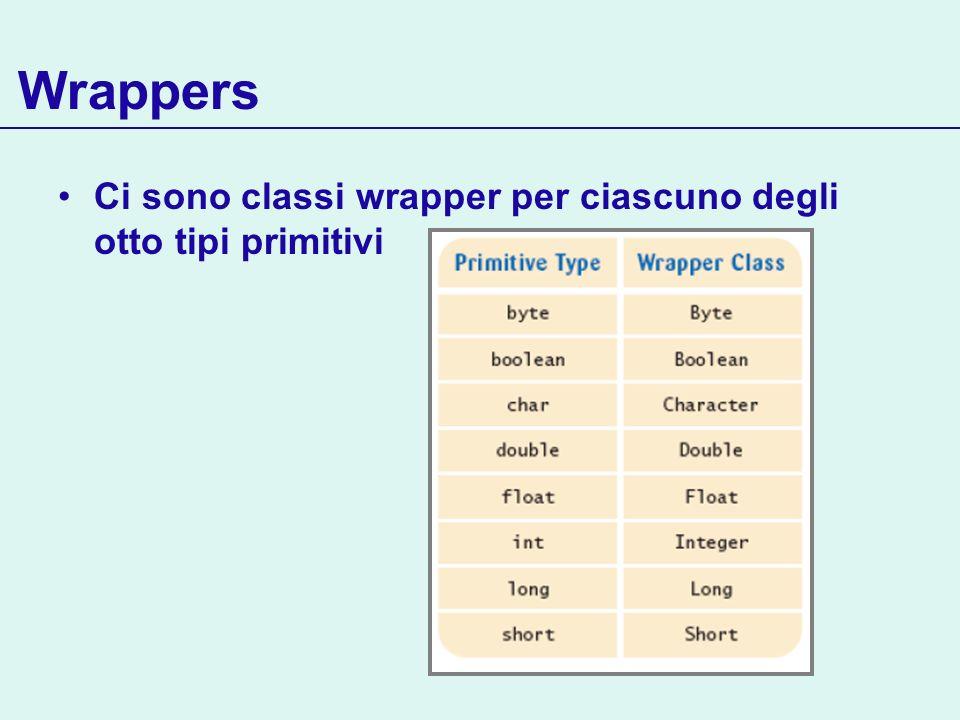 Ci sono classi wrapper per ciascuno degli otto tipi primitivi