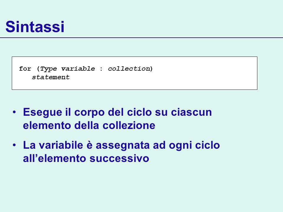 Sintassi for (Type variable : collection) statement Esegue il corpo del ciclo su ciascun elemento della collezione La variabile è assegnata ad ogni ci