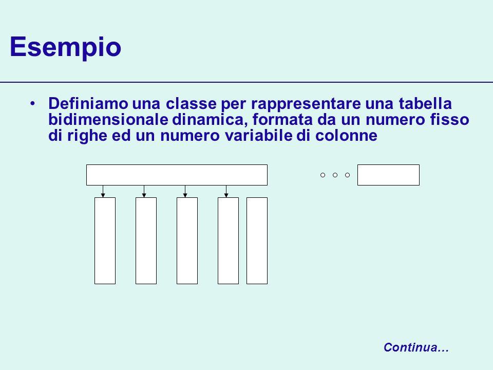 Esempio Definiamo una classe per rappresentare una tabella bidimensionale dinamica, formata da un numero fisso di righe ed un numero variabile di colo