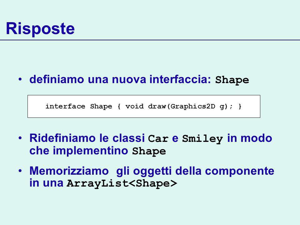 Risposte definiamo una nuova interfaccia: Shape Ridefiniamo le classi Car e Smiley in modo che implementino Shape Memorizziamo gli oggetti della componente in una ArrayList interface Shape { void draw(Graphics2D g); }