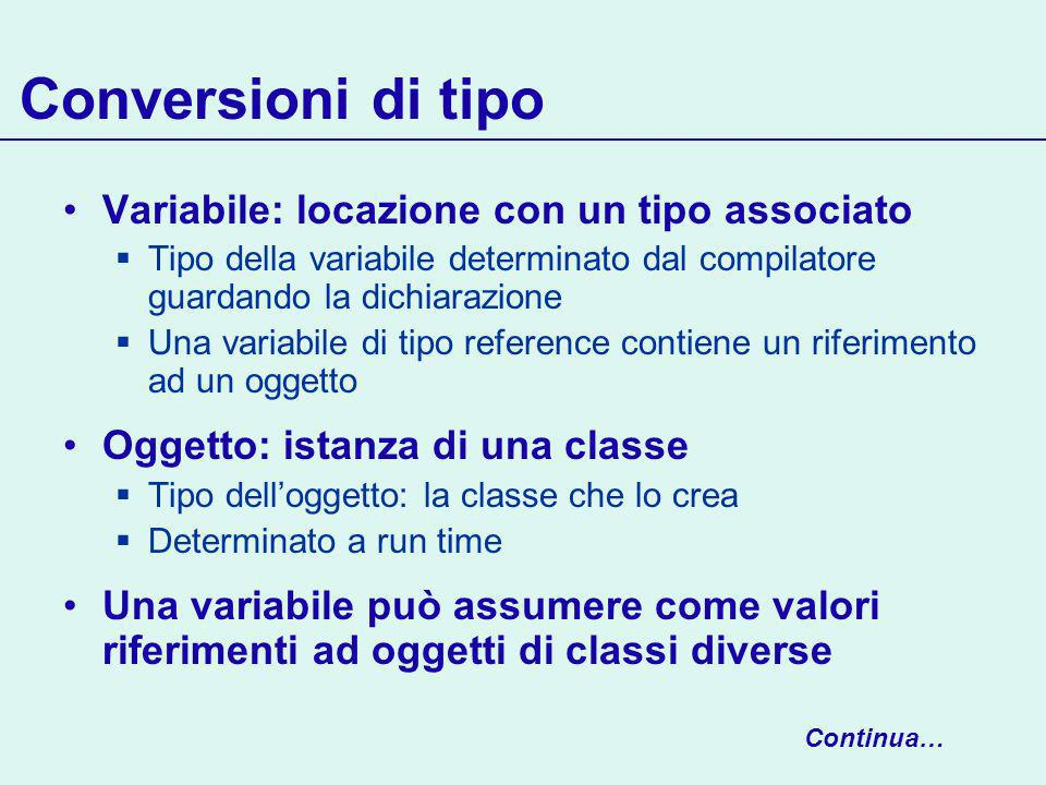 Conversioni di tipo È possibile assegnare un riferimento di tipo classe ad una variabile di tipo interfaccia purchè la classe implementi linterfaccia BankAccount account = new BankAccount(10000); Measurable x = account; // OK Coin dime = new Coin(0.1, dime ); Measurable y = dime; // OK Continua…
