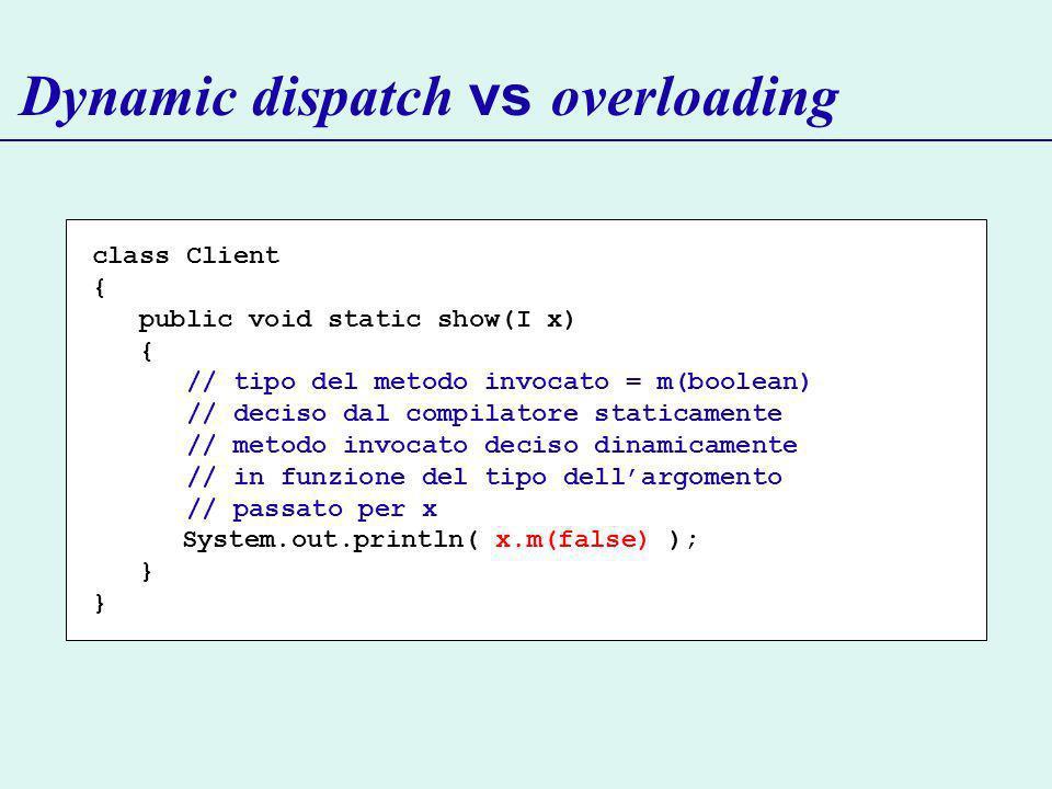 Dynamic dispatch vs overloading class Client { public void static show(I x) { // tipo del metodo invocato = m(boolean) // deciso dal compilatore staticamente // metodo invocato deciso dinamicamente // in funzione del tipo dellargomento // passato per x System.out.println( x.m(false) ); }