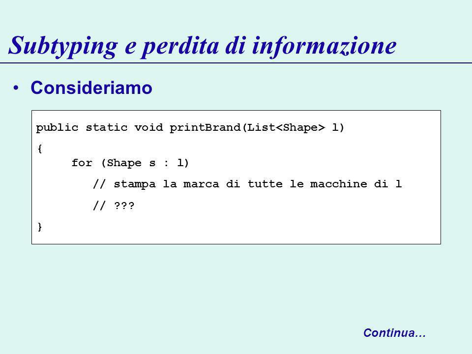 Subtyping e perdita di informazione Consideriamo public static void printBrand(List l) { for (Shape s : l) // stampa la marca di tutte le macchine di l // .