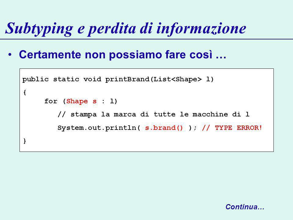 Subtyping e perdita di informazione Certamente non possiamo fare così … public static void printBrand(List l) { for (Shape s : l) // stampa la marca di tutte le macchine di l System.out.println( s.brand() ); // TYPE ERROR.