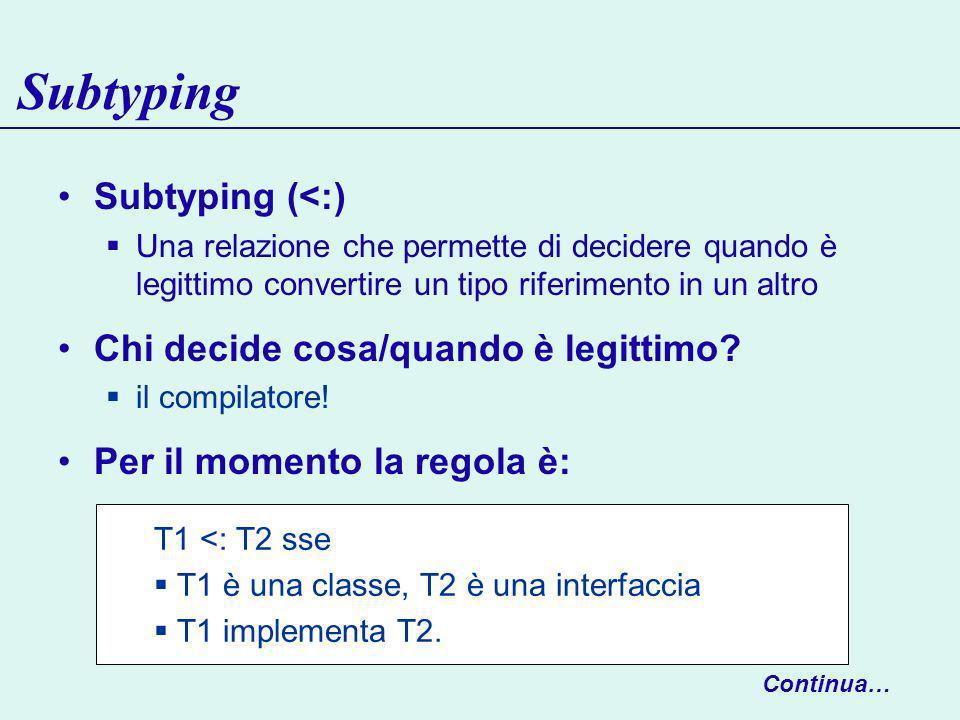 Subtyping Subtyping (<:) Una relazione che permette di decidere quando è legittimo convertire un tipo riferimento in un altro Chi decide cosa/quando è legittimo.