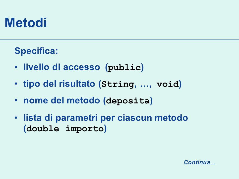 Sintassi: definizione di metodi accessSpecifier returnType methodName(parType parName,...) { corpo del metodo } Esempio: public void deposita(double importo) {...