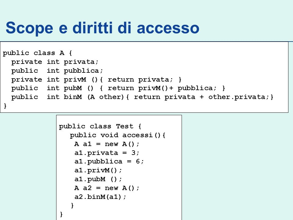 Scope e diritti di accesso public class A { private int privata; public int pubblica; private int privM (){ return privata; } public int pubM () { ret