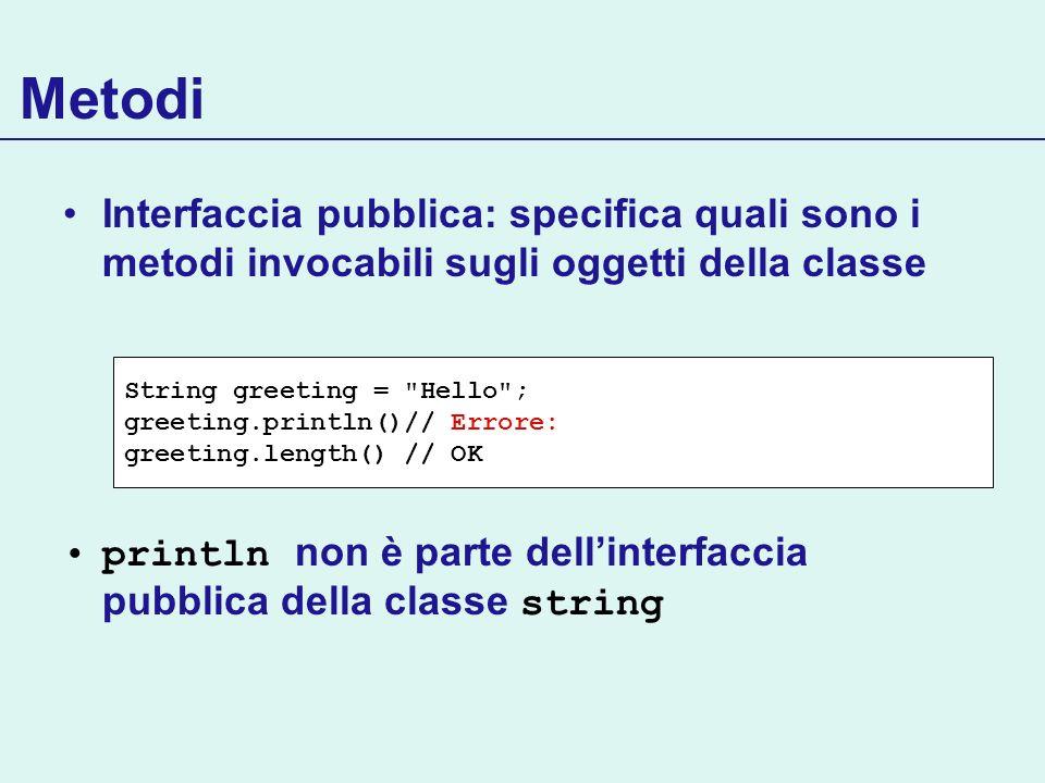 Metodi Interfaccia pubblica: specifica quali sono i metodi invocabili sugli oggetti della classe println non è parte dellinterfaccia pubblica della cl