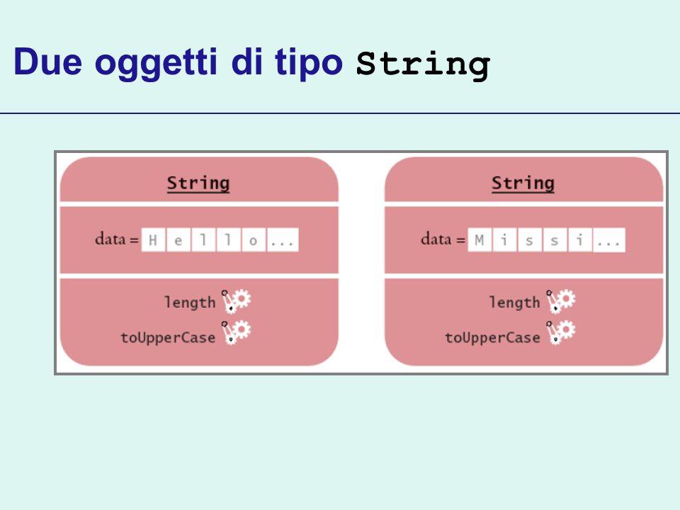 Due oggetti di tipo String