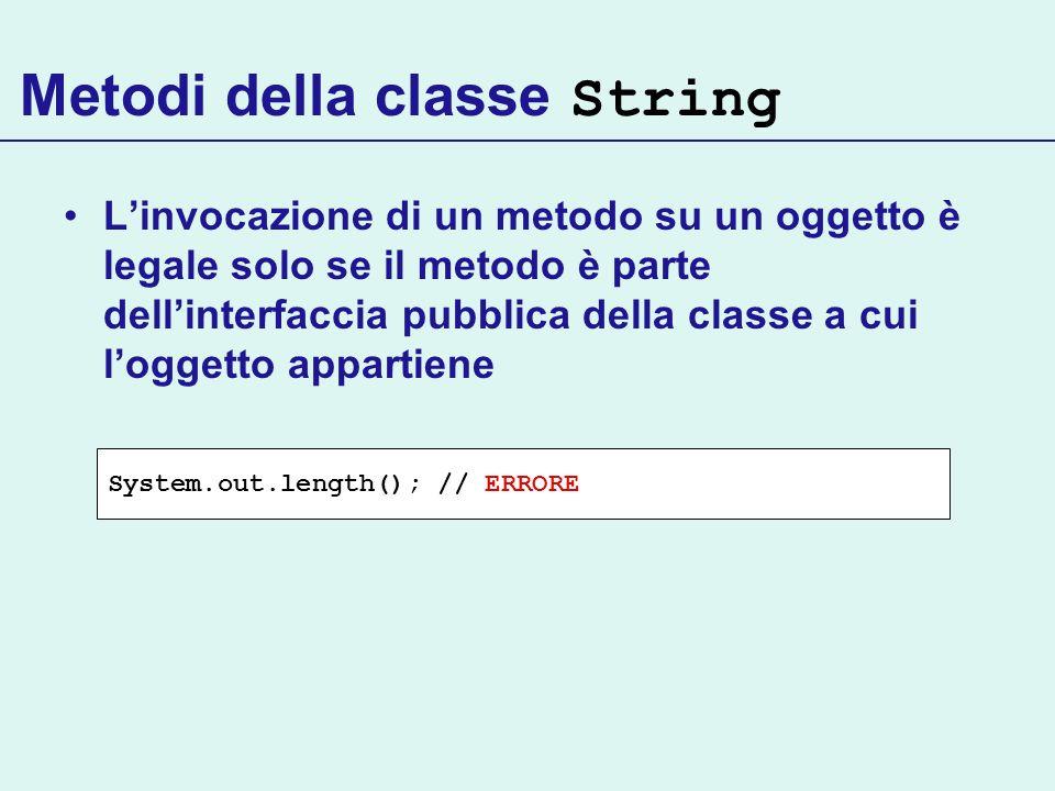 Metodi della classe String Linvocazione di un metodo su un oggetto è legale solo se il metodo è parte dellinterfaccia pubblica della classe a cui logg