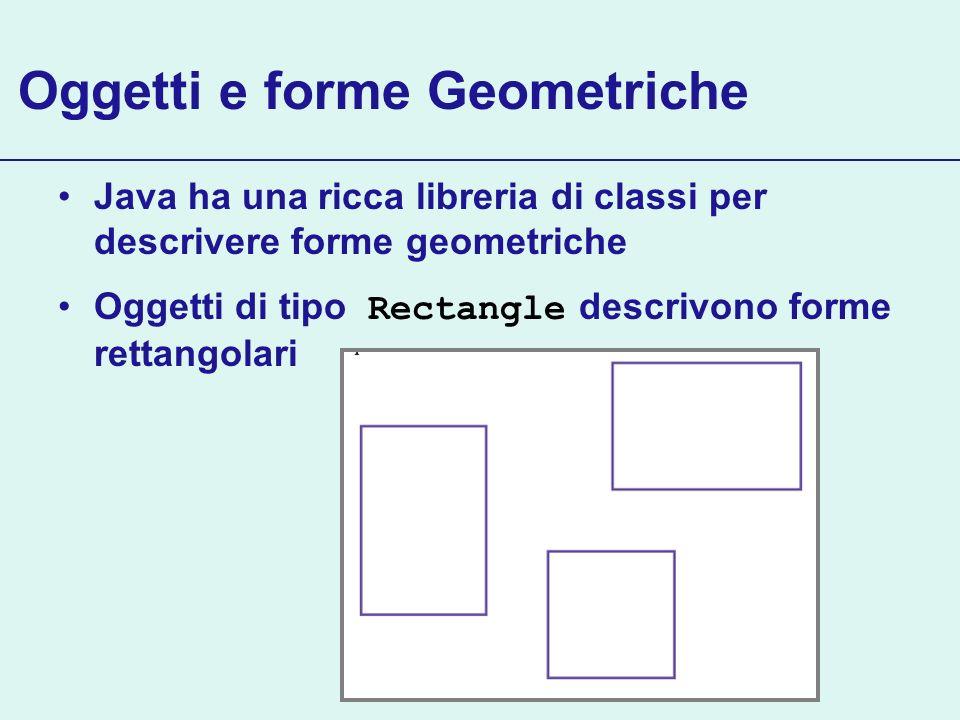 Oggetti e forme Geometriche Java ha una ricca libreria di classi per descrivere forme geometriche Oggetti di tipo Rectangle descrivono forme rettangol