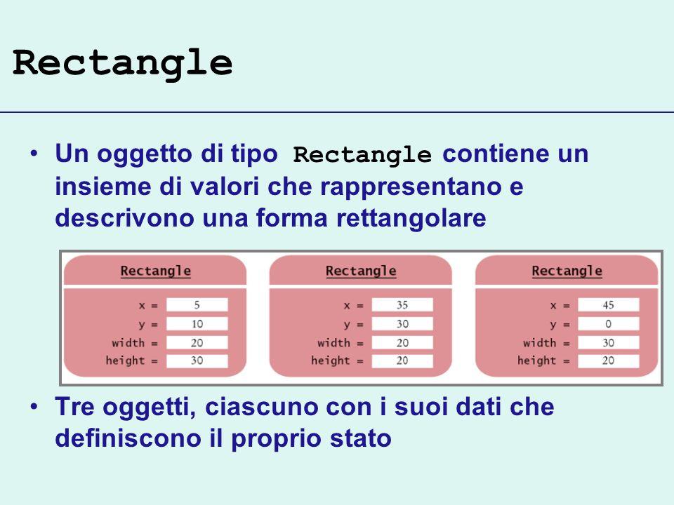 Rectangle Un oggetto di tipo Rectangle contiene un insieme di valori che rappresentano e descrivono una forma rettangolare Tre oggetti, ciascuno con i