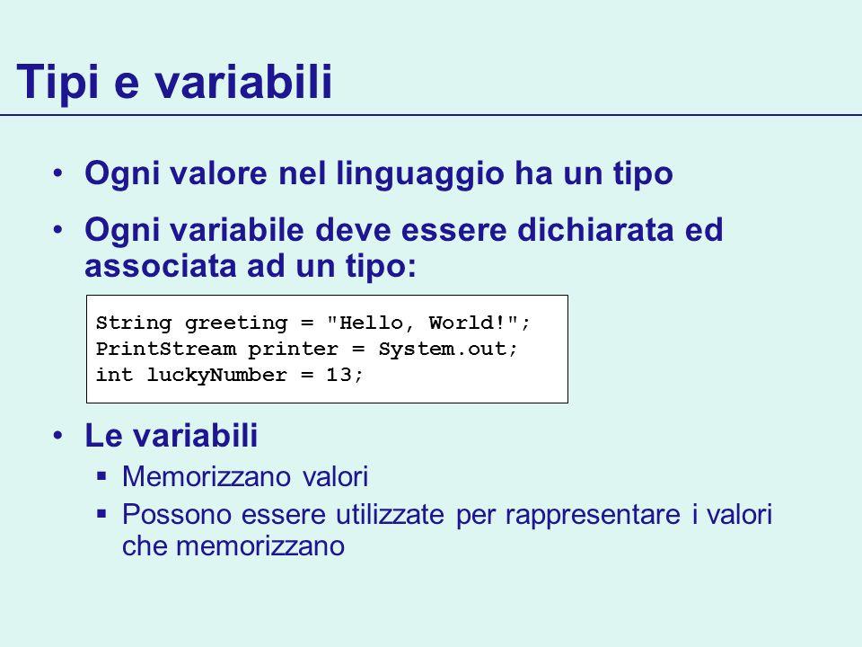 Tipi e variabili Ogni valore nel linguaggio ha un tipo Ogni variabile deve essere dichiarata ed associata ad un tipo: Le variabili Memorizzano valori