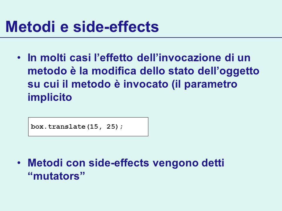 Metodi e side-effects In molti casi leffetto dellinvocazione di un metodo è la modifica dello stato delloggetto su cui il metodo è invocato (il parame