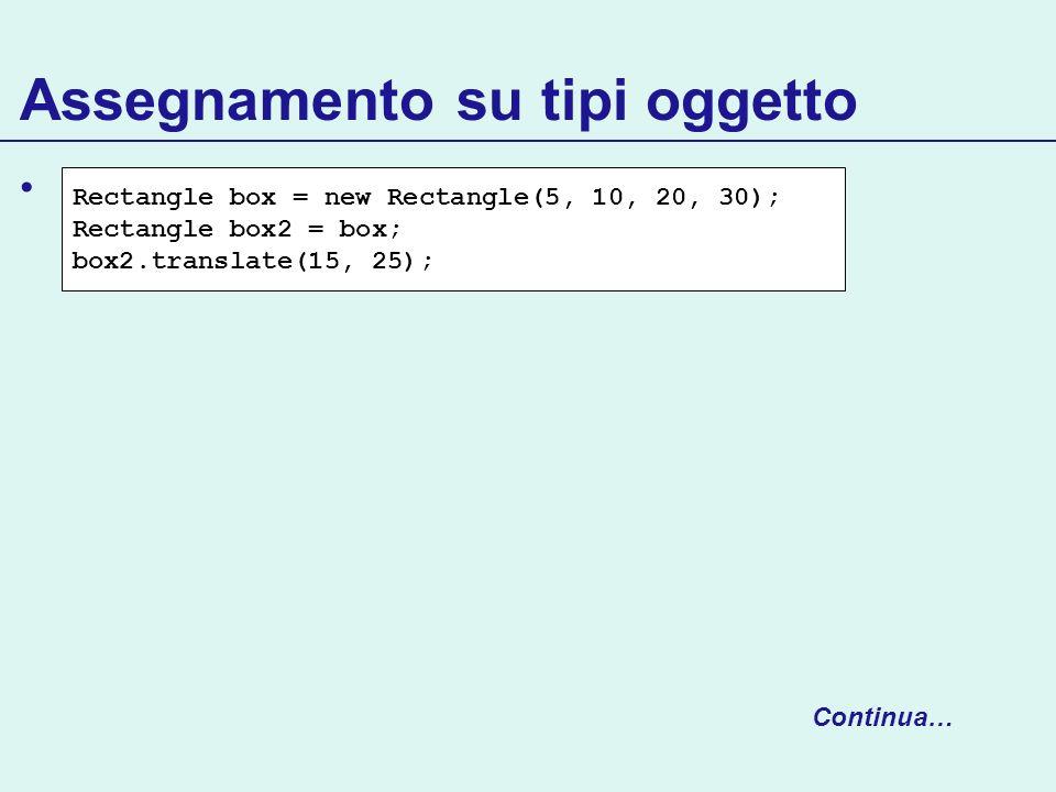 Assegnamento su tipi oggetto Rectangle box = new Rectangle(5, 10, 20, 30); Rectangle box2 = box; box2.translate(15, 25); Continua…