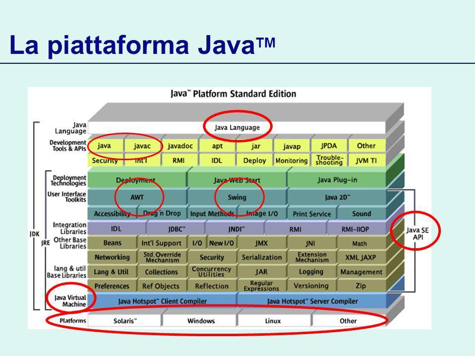 La piattaforma Java TM