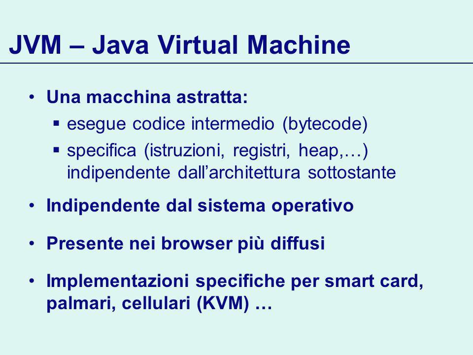 JVM – Java Virtual Machine Una macchina astratta: esegue codice intermedio (bytecode) specifica (istruzioni, registri, heap,…) indipendente dallarchitettura sottostante Indipendente dal sistema operativo Presente nei browser più diffusi Implementazioni specifiche per smart card, palmari, cellulari (KVM) …