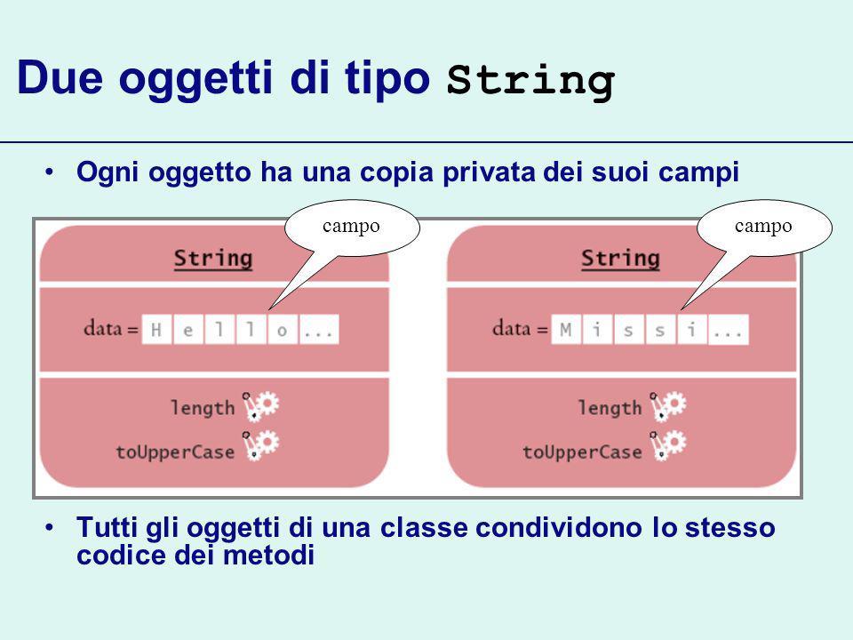 Due oggetti di tipo String Ogni oggetto ha una copia privata dei suoi campi Tutti gli oggetti di una classe condividono lo stesso codice dei metodi campo