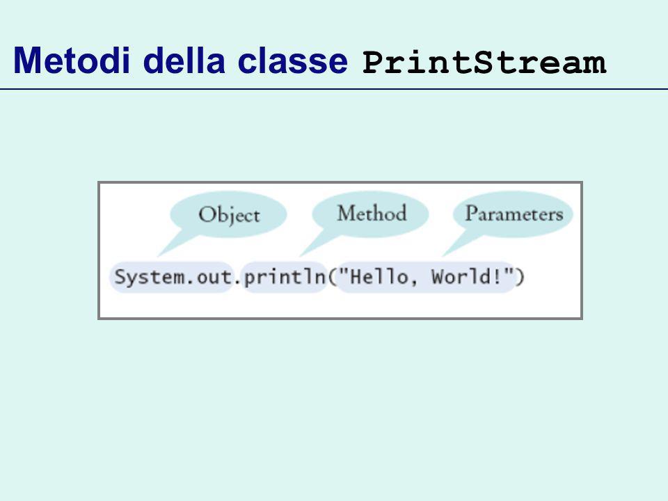 Metodi della classe PrintStream