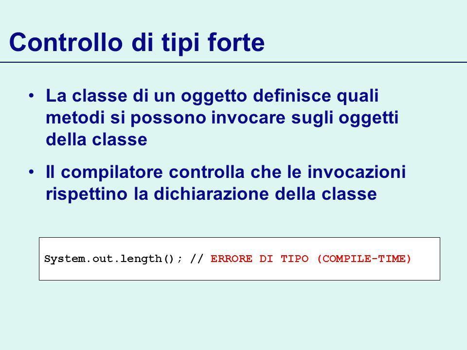 Controllo di tipi forte La classe di un oggetto definisce quali metodi si possono invocare sugli oggetti della classe Il compilatore controlla che le invocazioni rispettino la dichiarazione della classe System.out.length(); // ERRORE DI TIPO (COMPILE-TIME)