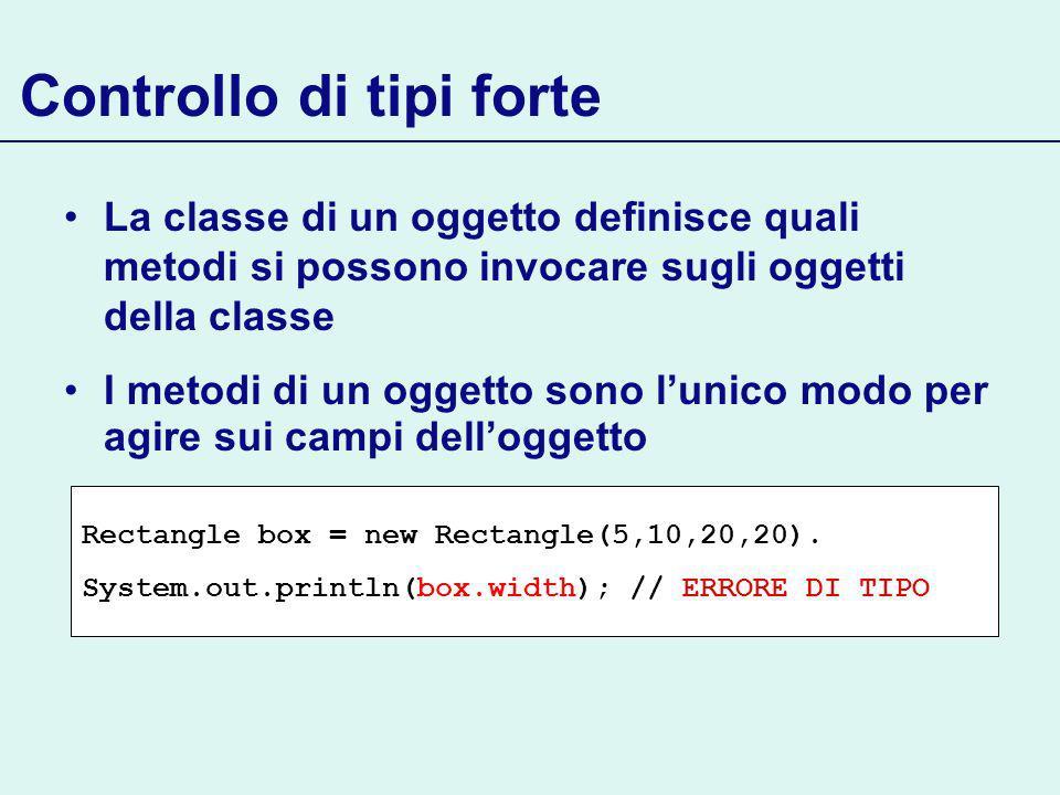 Controllo di tipi forte La classe di un oggetto definisce quali metodi si possono invocare sugli oggetti della classe I metodi di un oggetto sono lunico modo per agire sui campi delloggetto Rectangle box = new Rectangle(5,10,20,20).